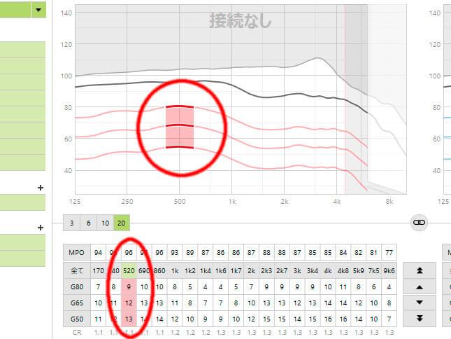 このように対応する周波数を細かく調整することができる。なお、こちらの画面は、20chなので、かなり細かく分類されている。