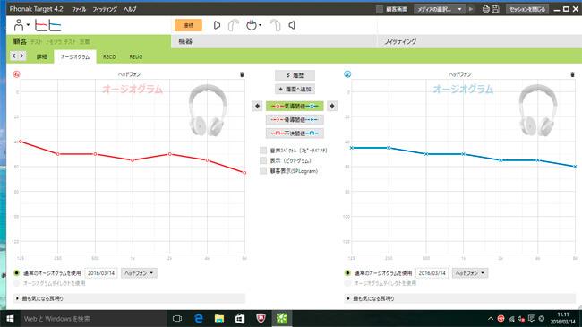 聴力を入力する欄。どのフィッティングソフトも聴力を入れ、おおよその基本調整を出す。
