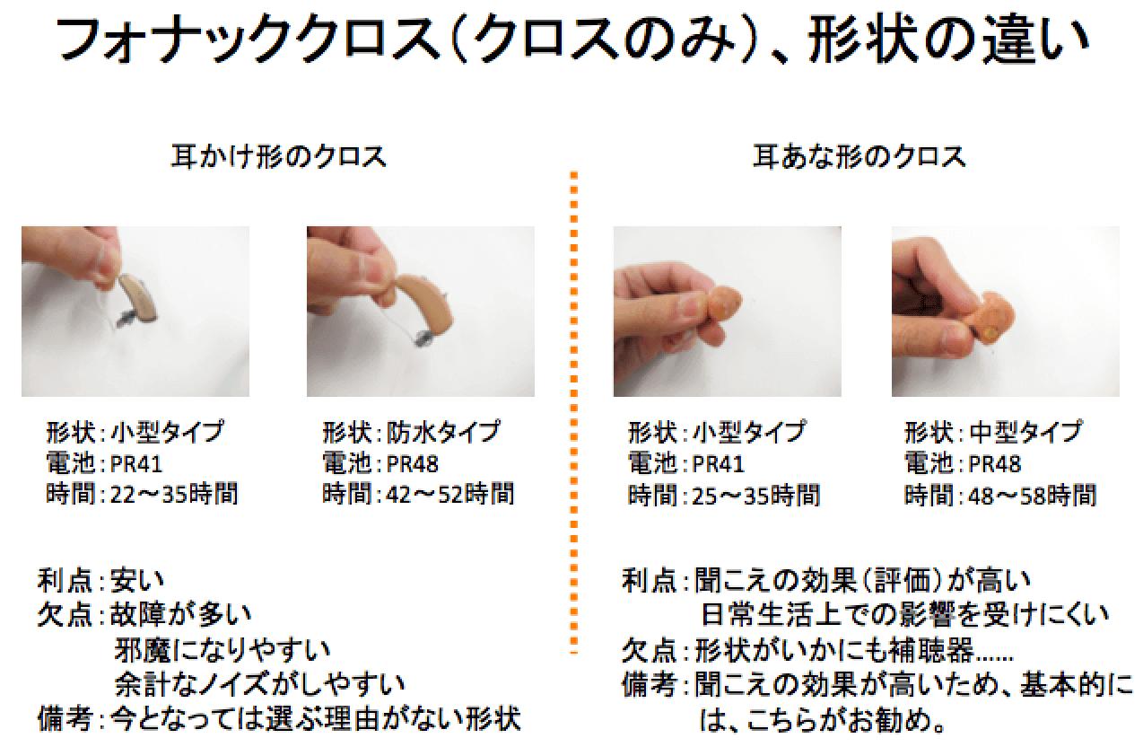 旧世代のフォナッククロス、形状別特徴。旧世代なら、あえて耳かけ形を選択する理由はない。