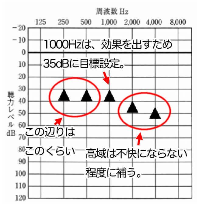 audio-y-t-moku-2