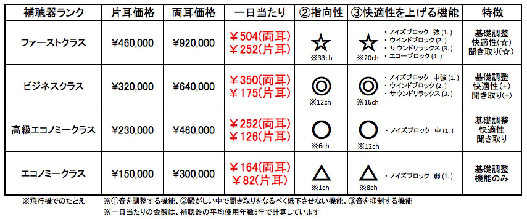 bte-price-2