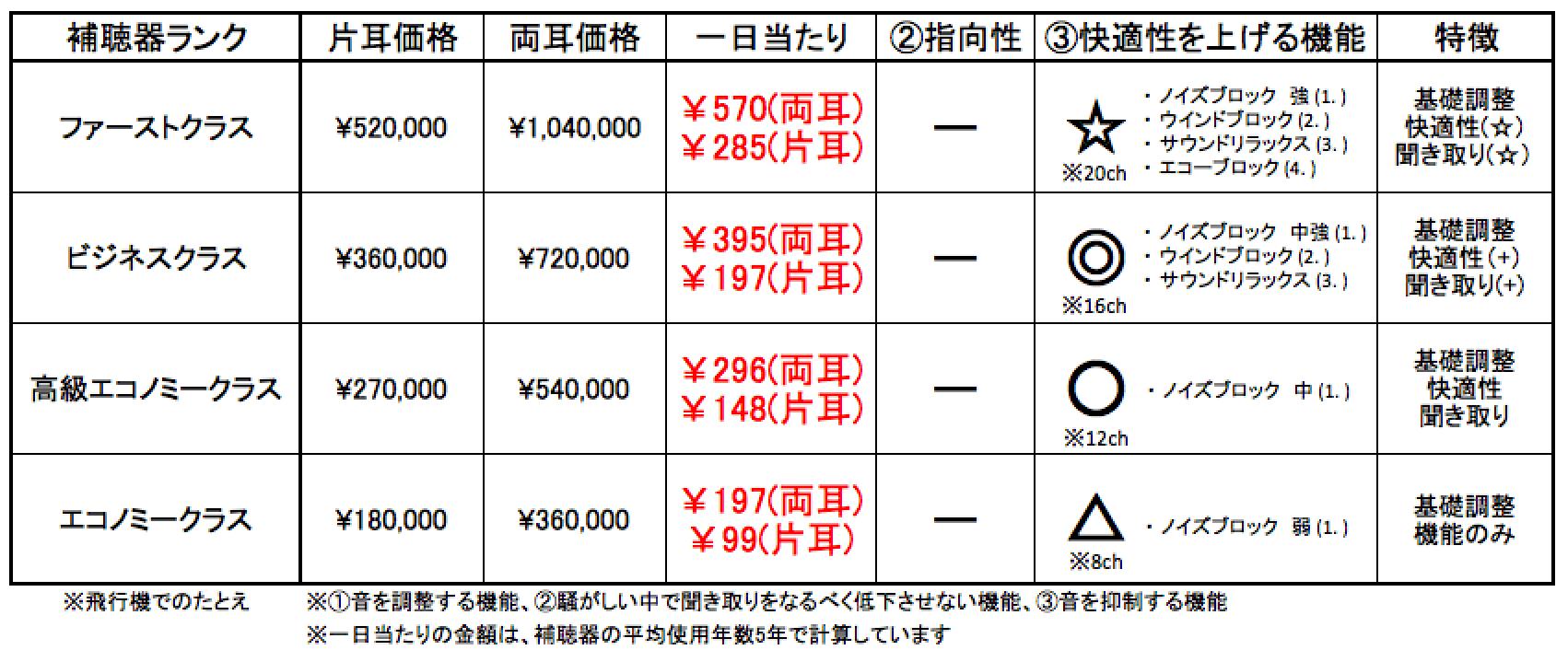 ite-price-cic