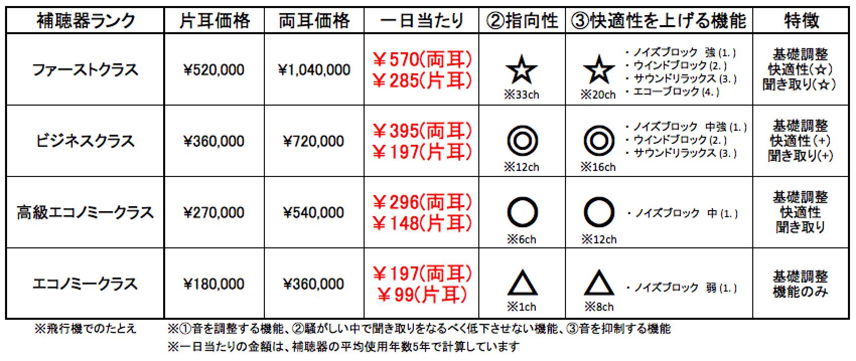ite-price