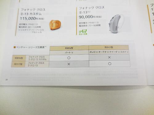 クロスにより、使える補聴器や組み合わせが異なる。