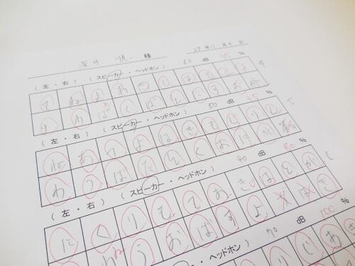 言葉の測定は、聞こえた通りに紙に記載する。その後、採点し、どのくらい正解したのか。そして、聞こえ方について伺い、どうだったかを確認する。