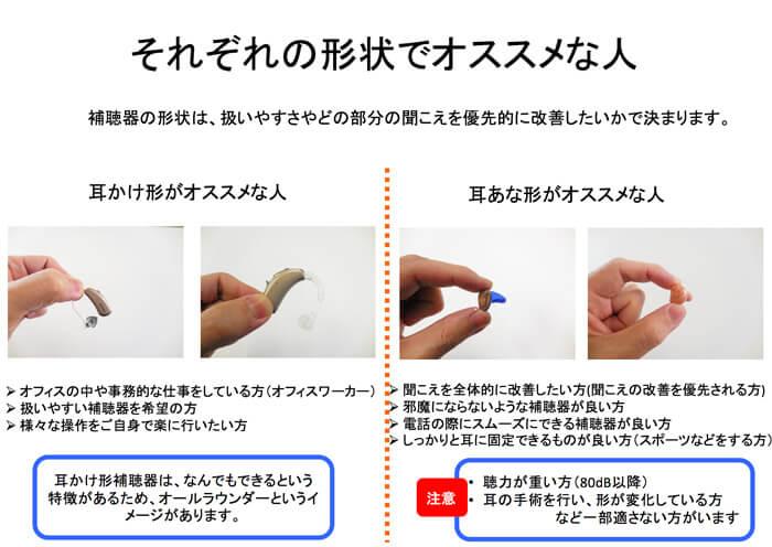 耳あな形と耳かけ形の特徴。耳あな形は、耳に入れる分、メリットとデメリットがそれぞれ大きい。デメリットが気にならなければ、耳あな形は、使いやすさに優れた補聴器になる。