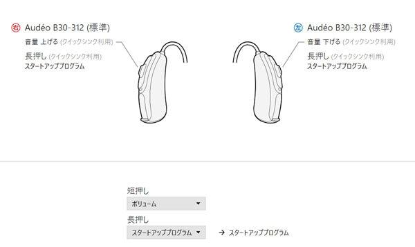 補聴器には、いくつか設定があり、こちらは、音量の設定です。特に、初めての場合は、音量設定も仮定の状態ですので、ご自身で変えられるようにしておけると、使いやすくなります。