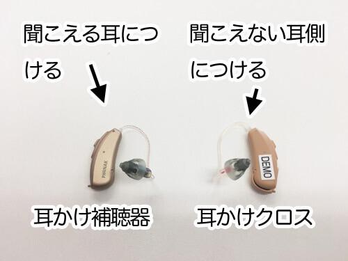 補聴器を聞こえる耳側につけ、聞こえない耳側に音を転送させる役割を持つ、クロスをつけます。そのようにして使うのが、クロス補聴器です。