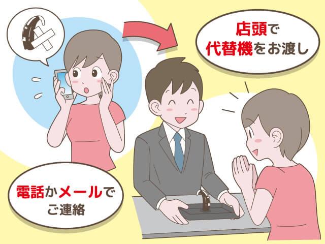 補聴器が故障してしまった際や補聴器をメーカーに見て欲しい。という場合、代替機の貸出も承っています。お気軽にご相談ください。