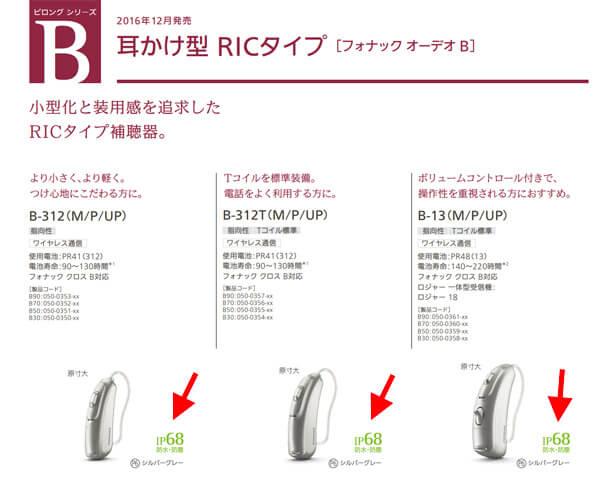 最近の補聴器には、どのような耐久性があるのか、記載されていることが多いです。