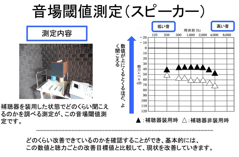 画像に alt 属性が指定されていません。ファイル名: onjou-ikitisokutei-01.png
