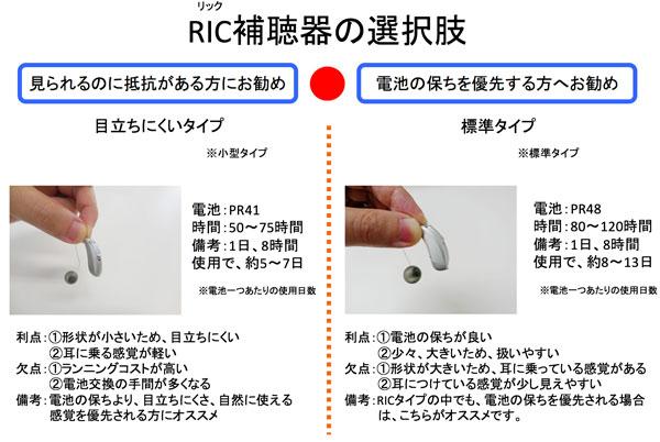 画像に alt 属性が指定されていません。ファイル名: ric-sentaku-01.jpg